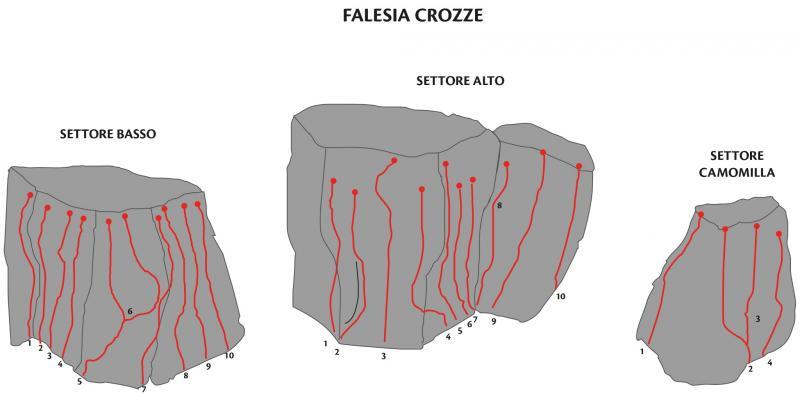 falesia-crozze-schizzo