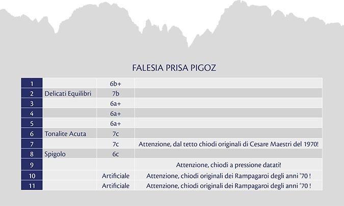 falesia-prisa-pigoz-gradi